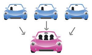 condividere un viaggio in auto grazie al car pooling